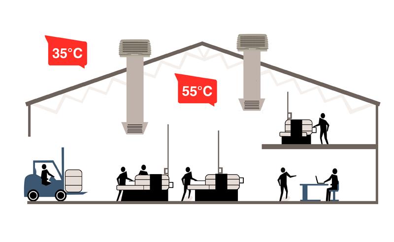 climatizadores-evaporativos-clisost