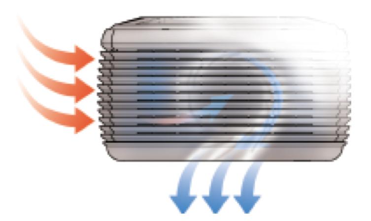 enfriamiento evaporativo directo